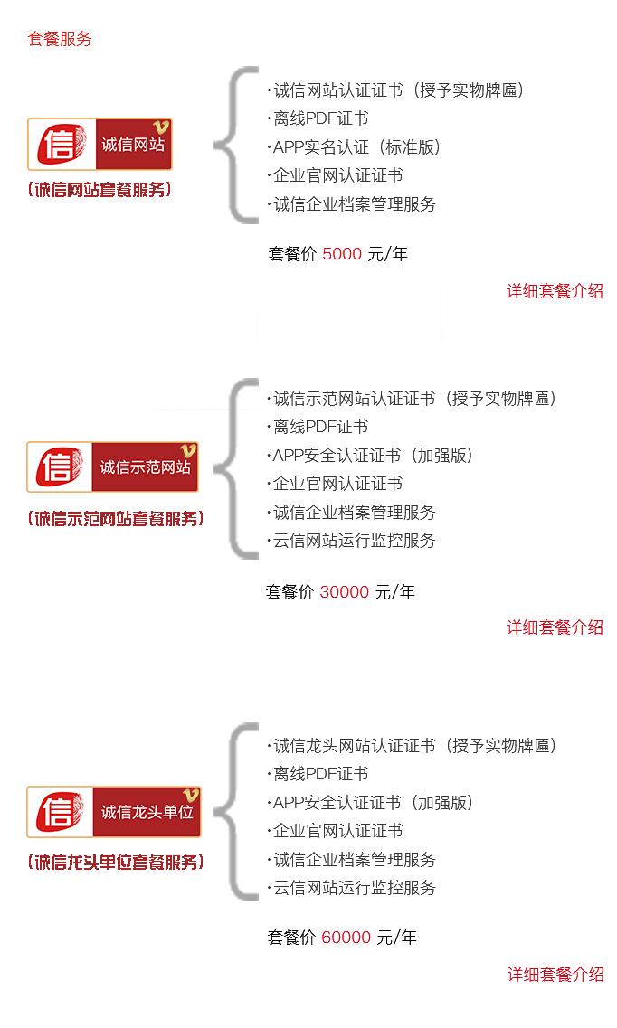 诚信认证版本分类.jpg