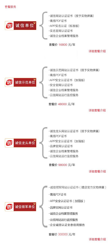 诚信认证版本分类1.png